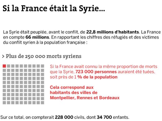 Si_la_France_etait_la_Syrie.png